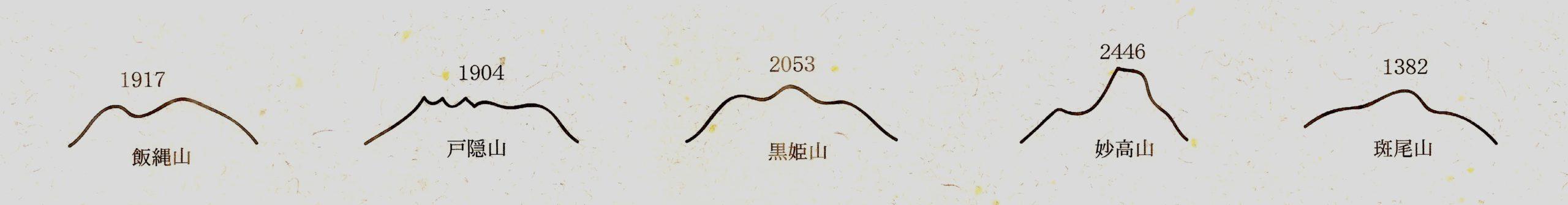五山焼:マミクトイ